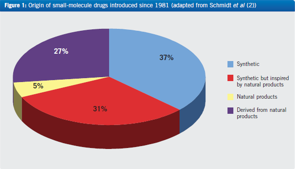 an overview of the drug abuse in modern times Prescription drug abuse painkillers by using modern techniques increase of thc in marijuana over time.